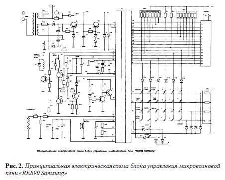 электрическая схема печи